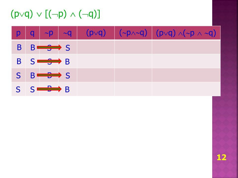 (pq)  [(p)  (q)] p q p q (pq) (pq) (pq) (p  q) B B S S